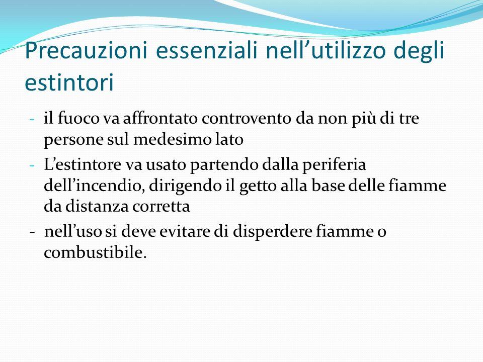 Precauzioni essenziali nell'utilizzo degli estintori