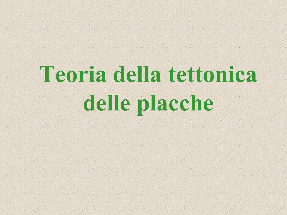 Teoria della tettonica delle placche