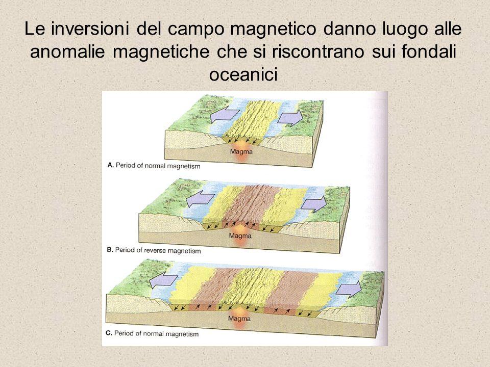 Le inversioni del campo magnetico danno luogo alle anomalie magnetiche che si riscontrano sui fondali oceanici