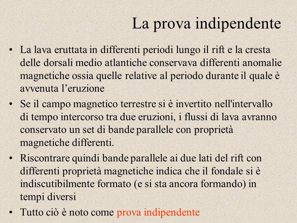 La prova indipendente