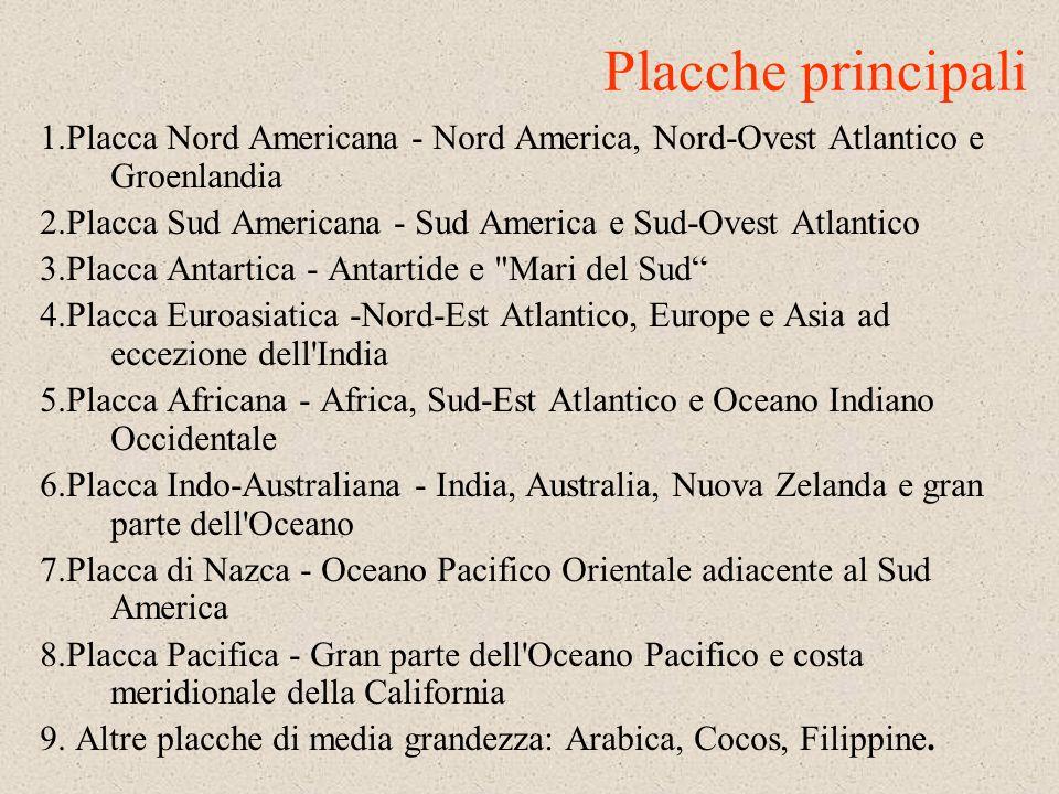Placche principali 1.Placca Nord Americana - Nord America, Nord-Ovest Atlantico e Groenlandia.