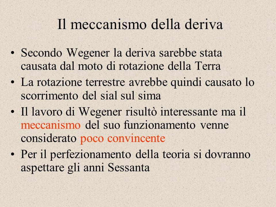 Il meccanismo della deriva