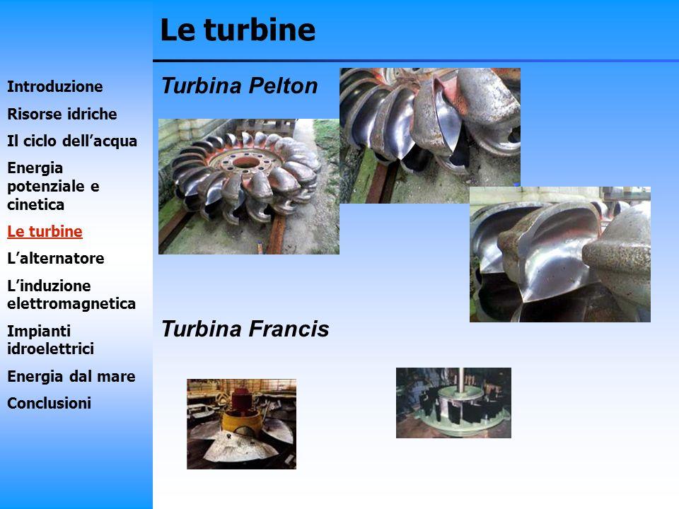 Le turbine Turbina Pelton Turbina Francis Introduzione Risorse idriche