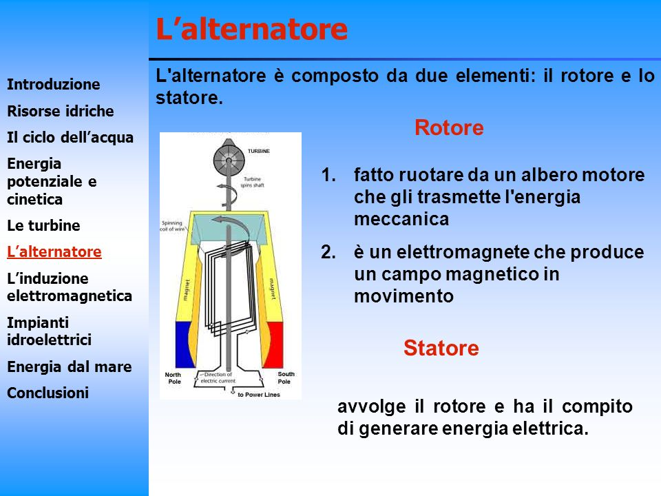 L'alternatore Rotore Statore