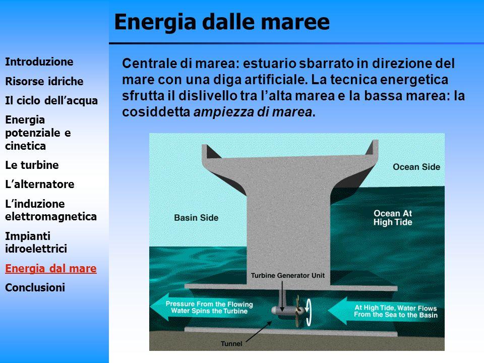 Energia dalle maree Introduzione. Risorse idriche. Il ciclo dell'acqua. Energia potenziale e cinetica.