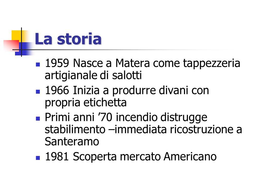La storia 1959 Nasce a Matera come tappezzeria artigianale di salotti