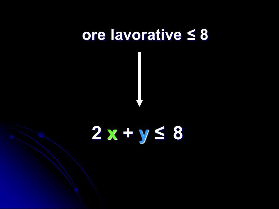 ore lavorative ≤ 8 2 x + y ≤ 8