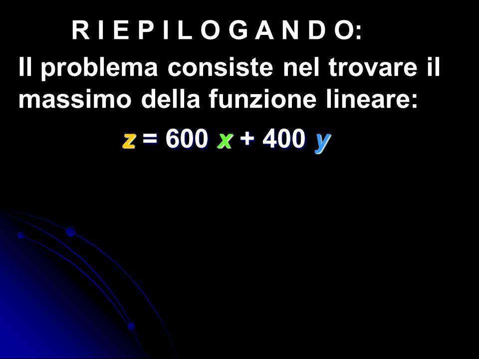 R I E P I L O G A N D O: Il problema consiste nel trovare il massimo della funzione lineare: z = 600 x + 400 y.