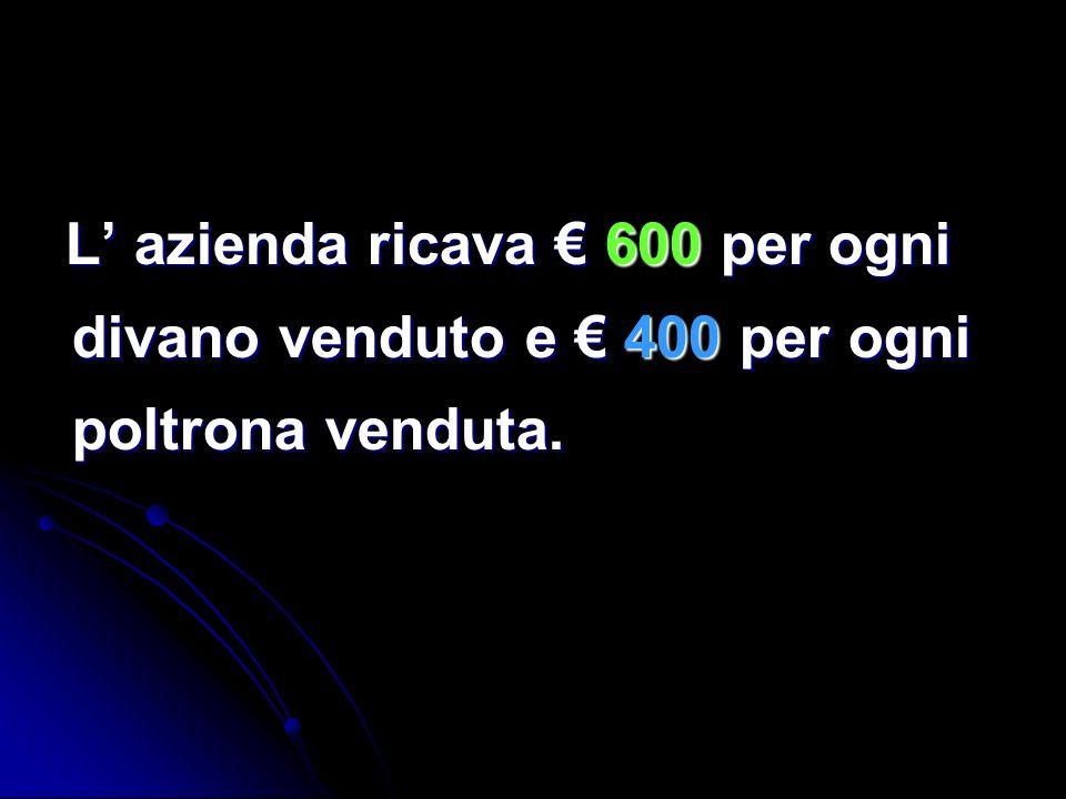 L' azienda ricava € 600 per ogni divano venduto e € 400 per ogni poltrona venduta.