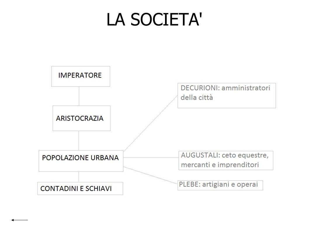 LA SOCIETA