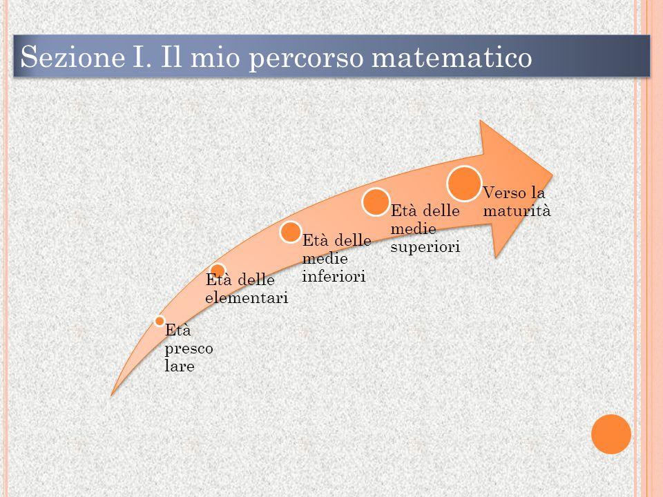 Sezione I. Il mio percorso matematico