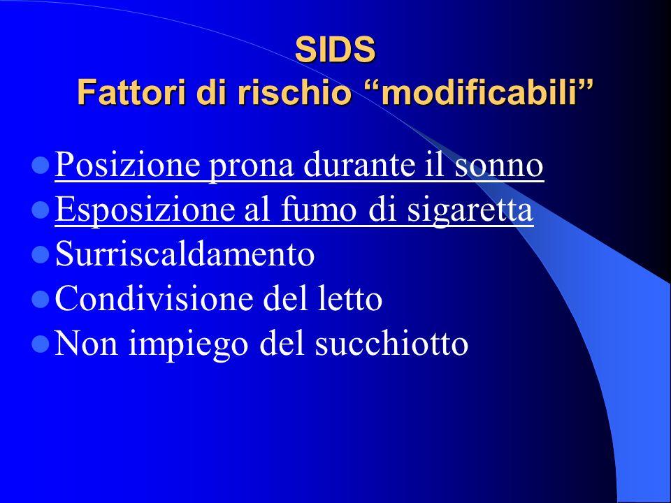 SIDS Fattori di rischio modificabili