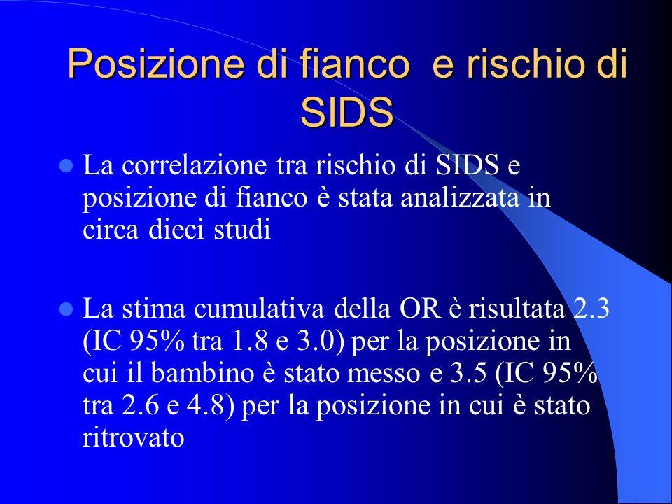 Posizione di fianco e rischio di SIDS