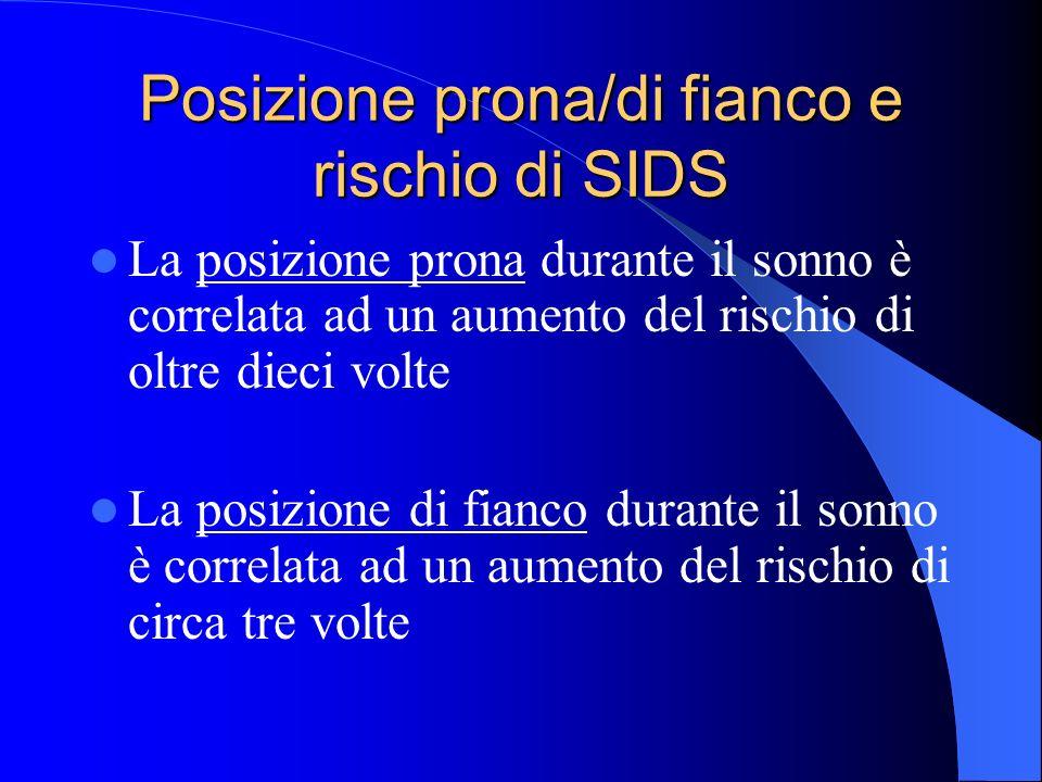 Posizione prona/di fianco e rischio di SIDS