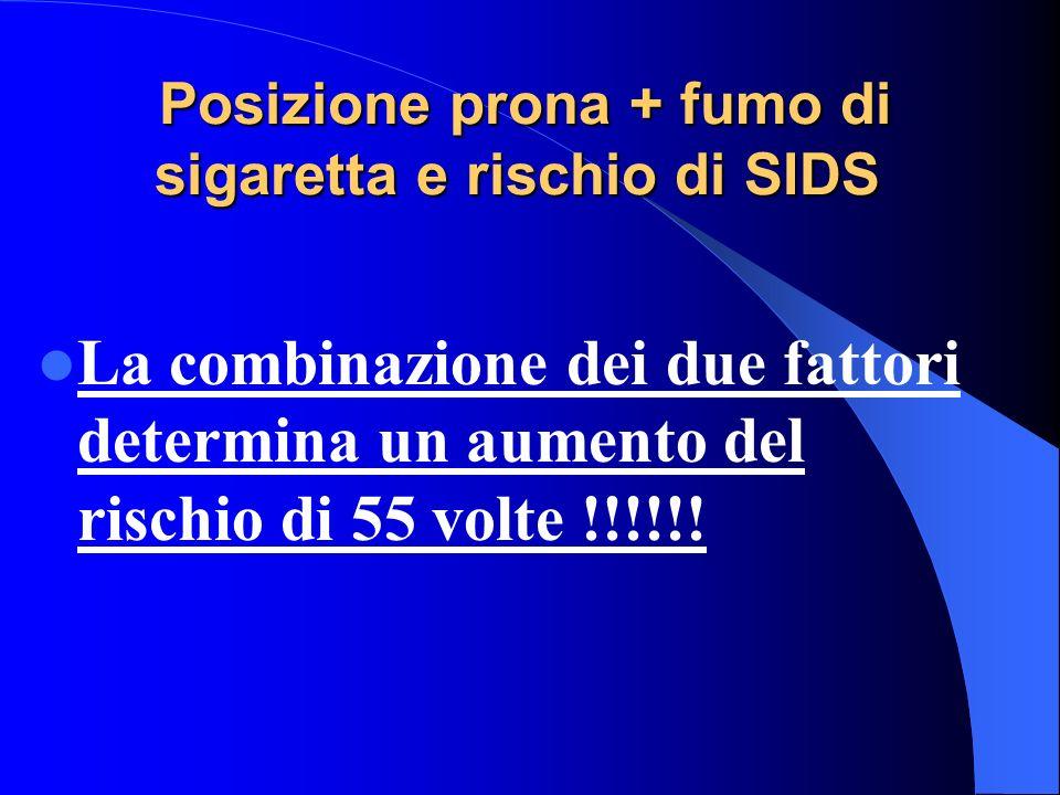 Posizione prona + fumo di sigaretta e rischio di SIDS