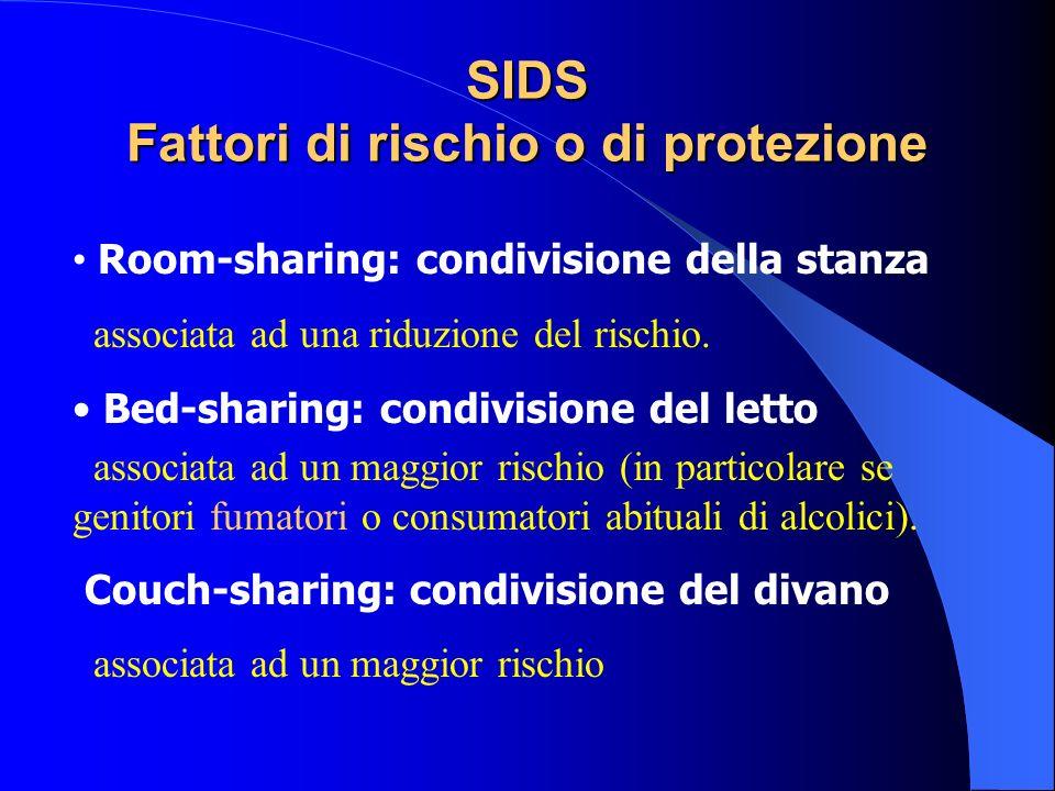 SIDS Fattori di rischio o di protezione