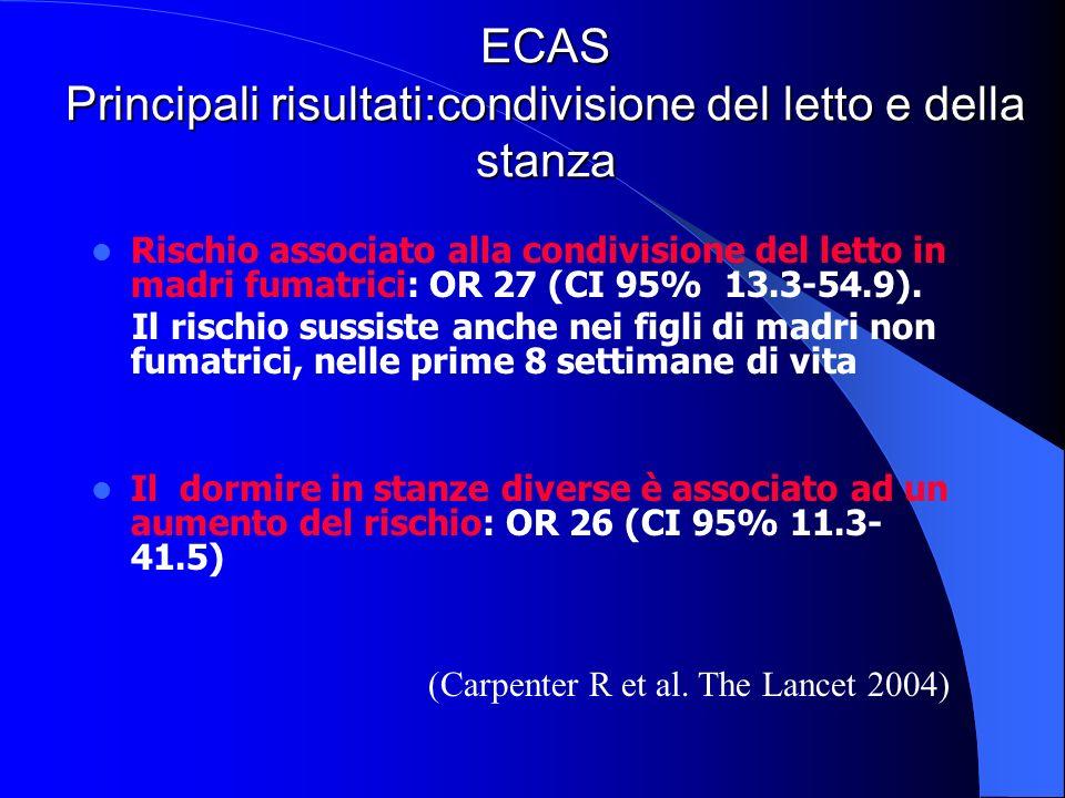 ECAS Principali risultati:condivisione del letto e della stanza