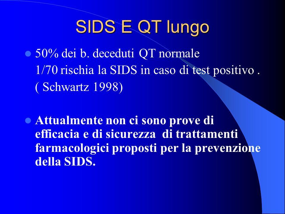 SIDS E QT lungo 50% dei b. deceduti QT normale