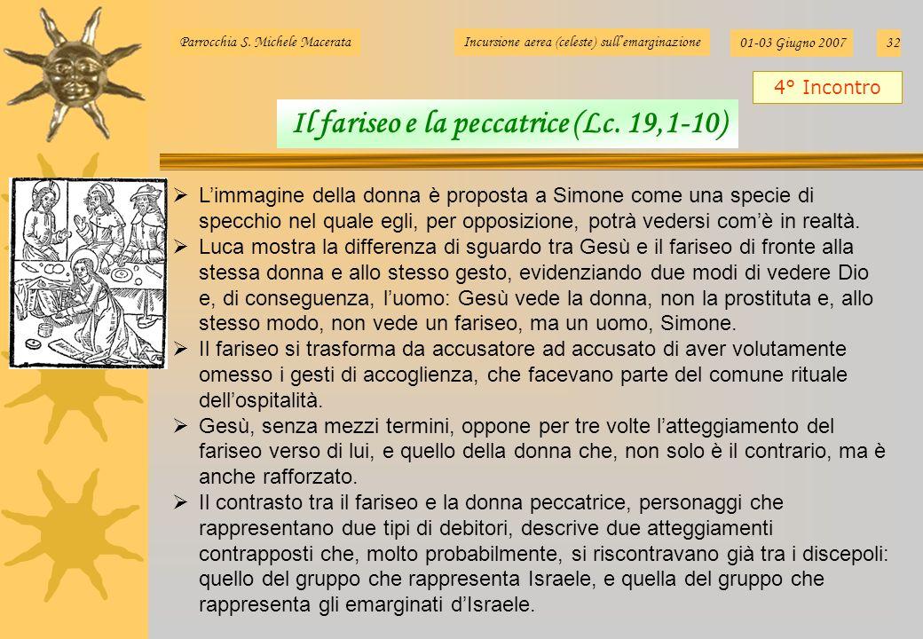Il fariseo e la peccatrice (Lc. 19,1-10)