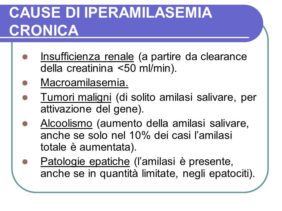 CAUSE DI IPERAMILASEMIA CRONICA
