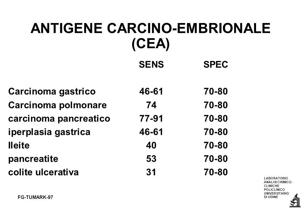 ANTIGENE CARCINO-EMBRIONALE (CEA)