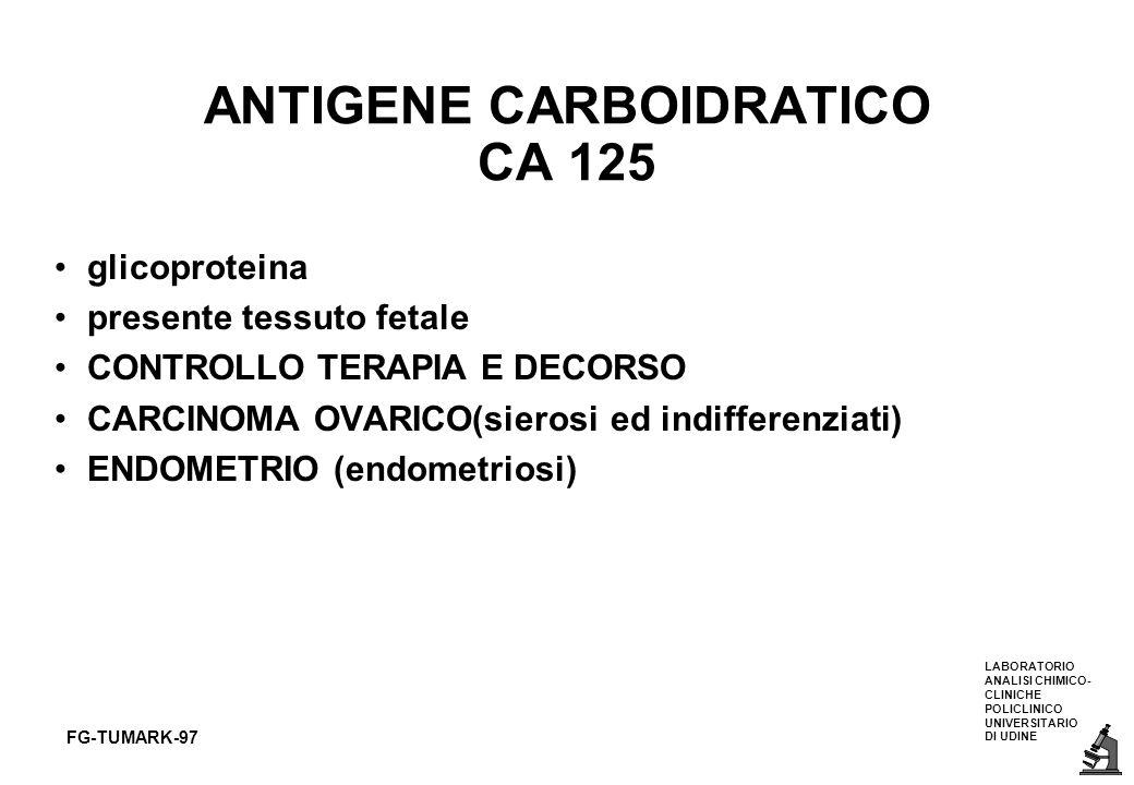 ANTIGENE CARBOIDRATICO CA 125