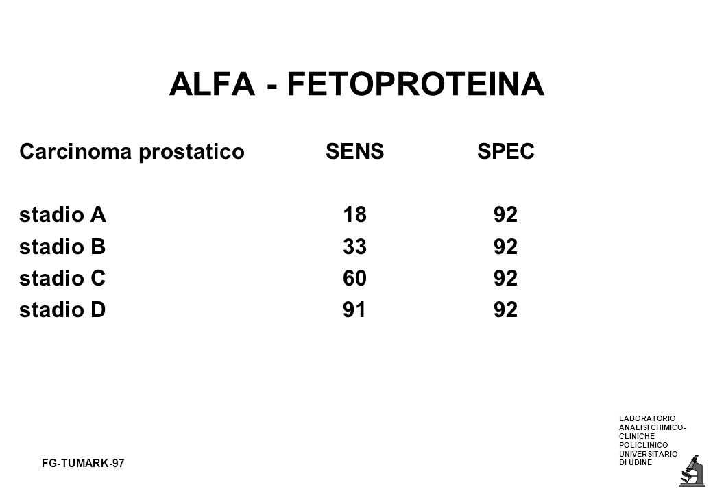ALFA - FETOPROTEINA Carcinoma prostatico SENS SPEC stadio A 18 92