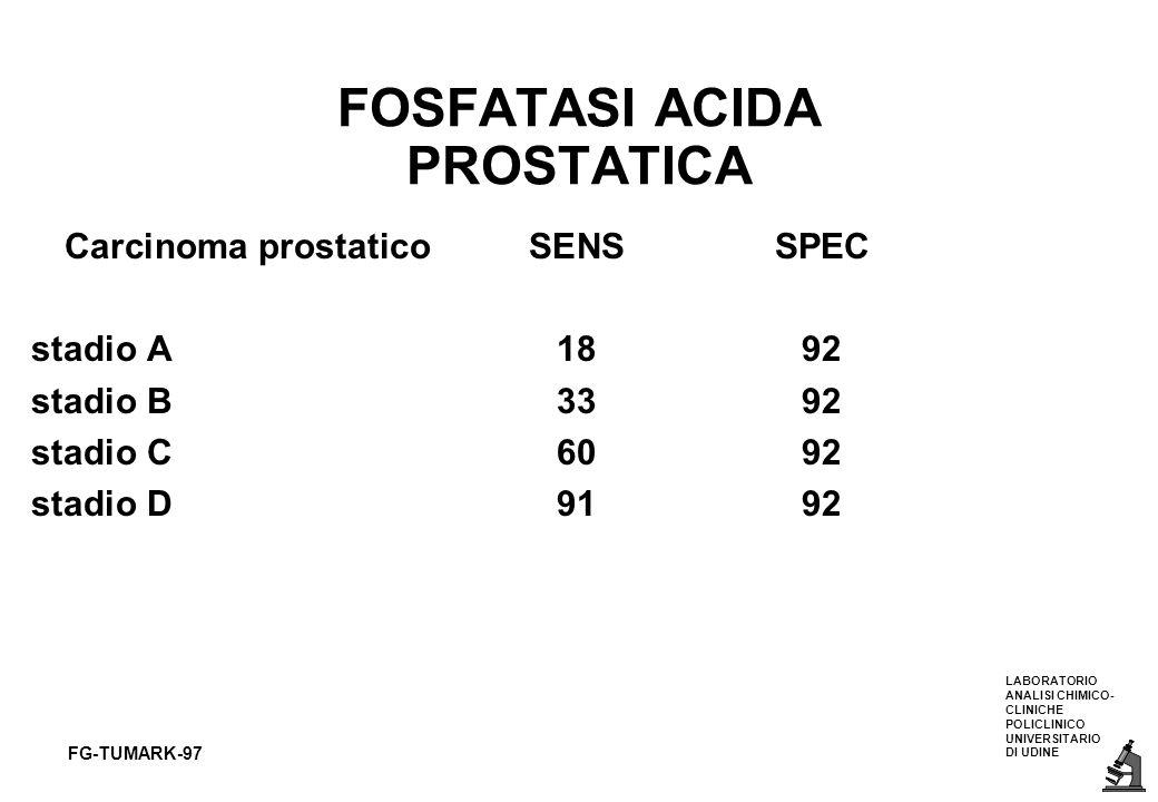 FOSFATASI ACIDA PROSTATICA