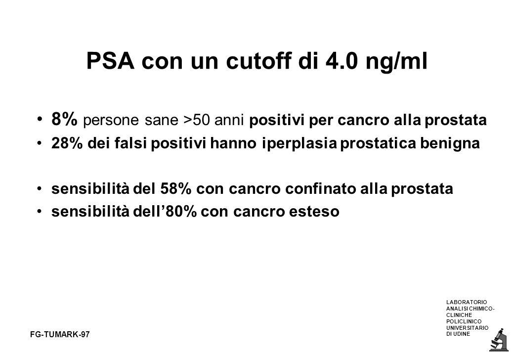 PSA con un cutoff di 4.0 ng/ml