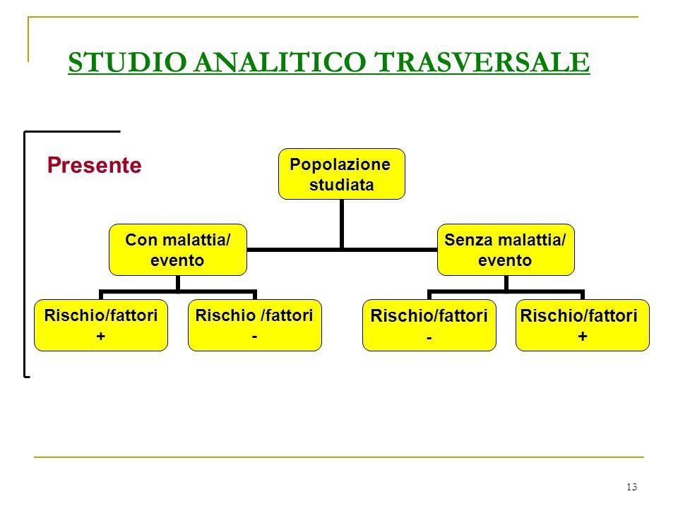 STUDIO ANALITICO TRASVERSALE