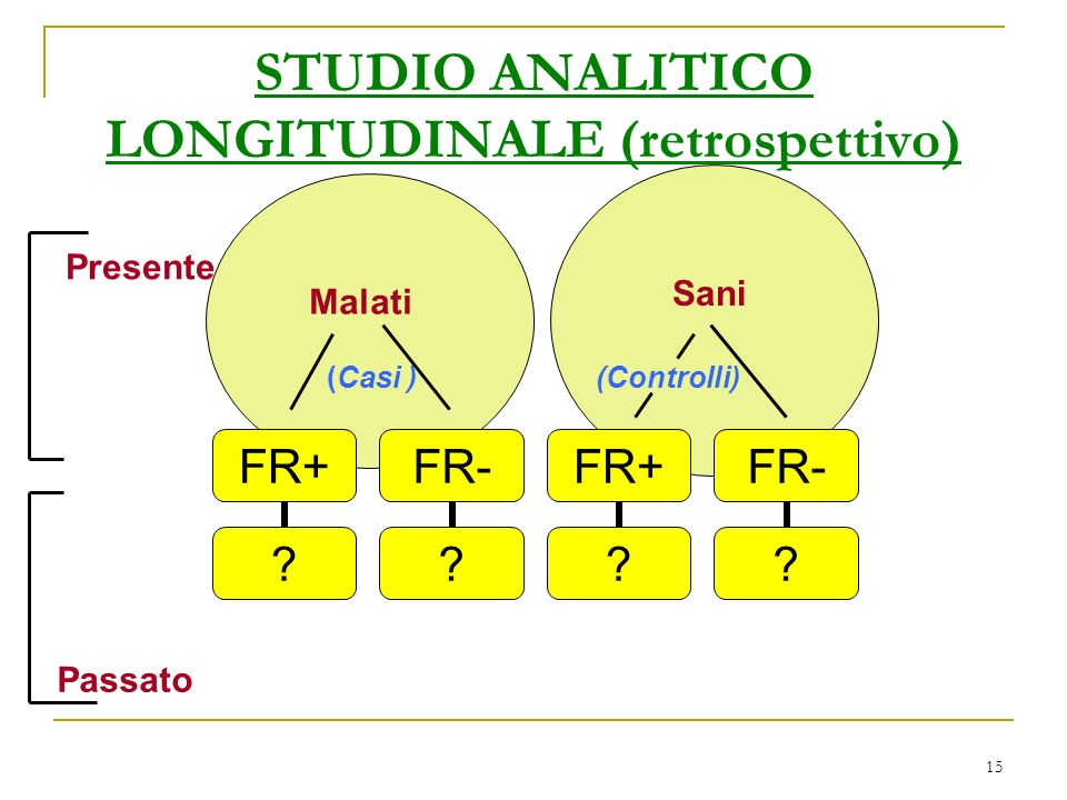STUDIO ANALITICO LONGITUDINALE (retrospettivo)