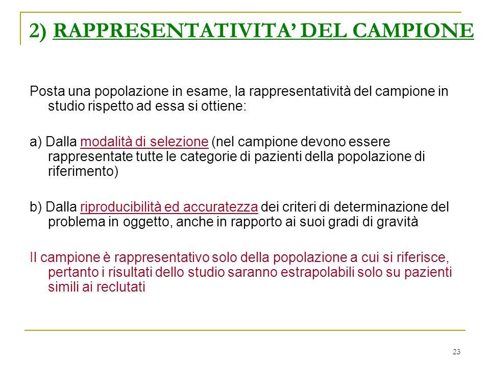 2) RAPPRESENTATIVITA' DEL CAMPIONE