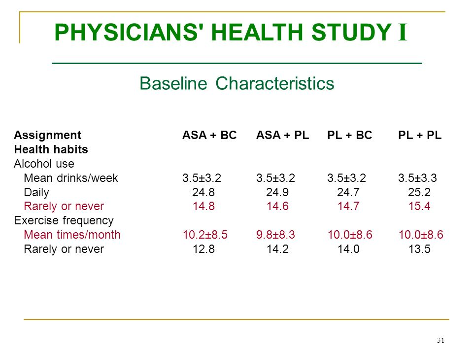 PHYSICIANS HEALTH STUDY I