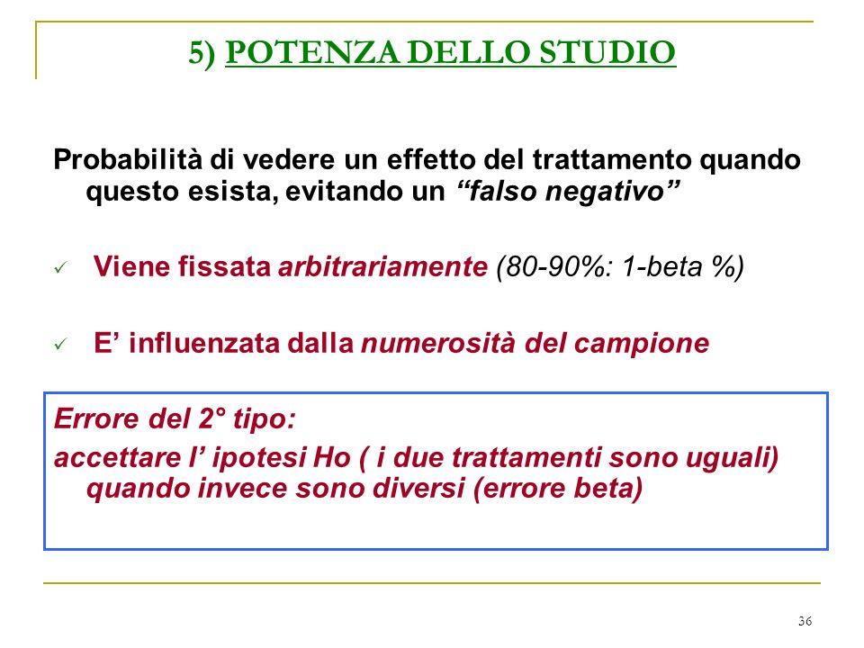5) POTENZA DELLO STUDIO Probabilità di vedere un effetto del trattamento quando questo esista, evitando un falso negativo