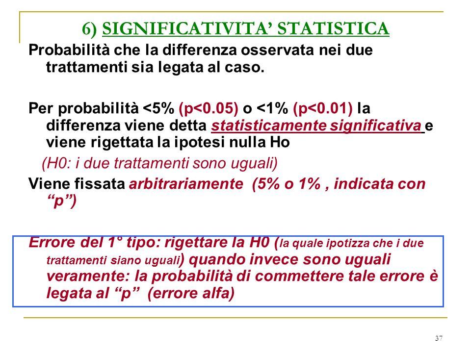 6) SIGNIFICATIVITA' STATISTICA