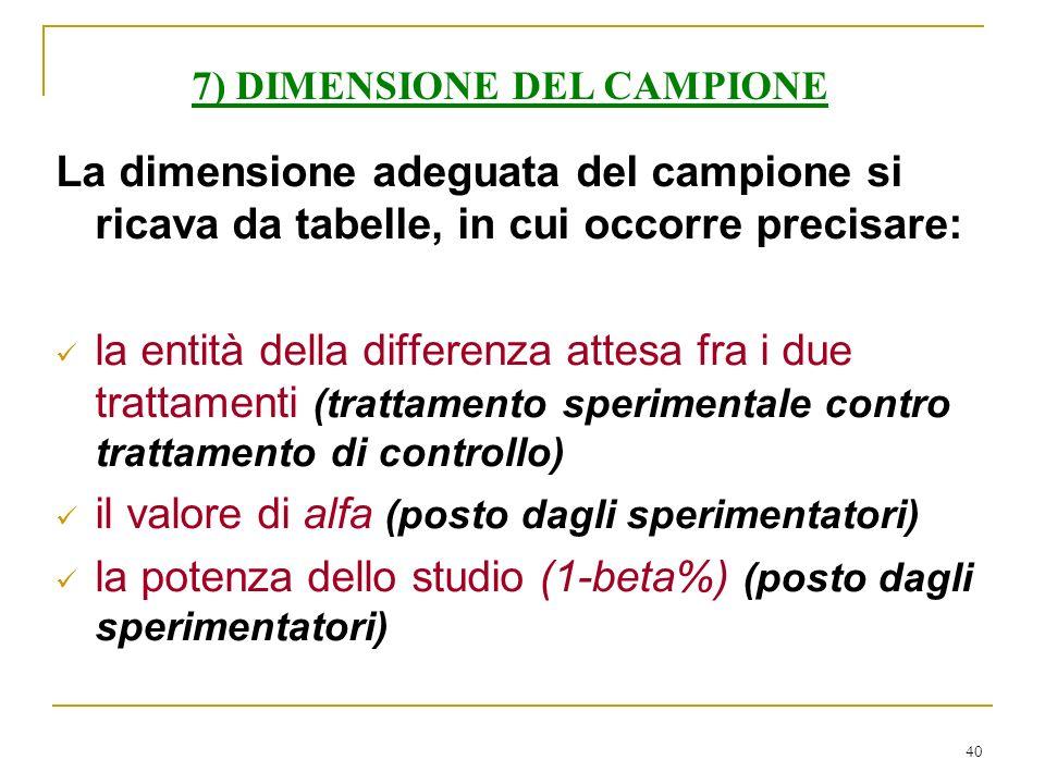7) DIMENSIONE DEL CAMPIONE