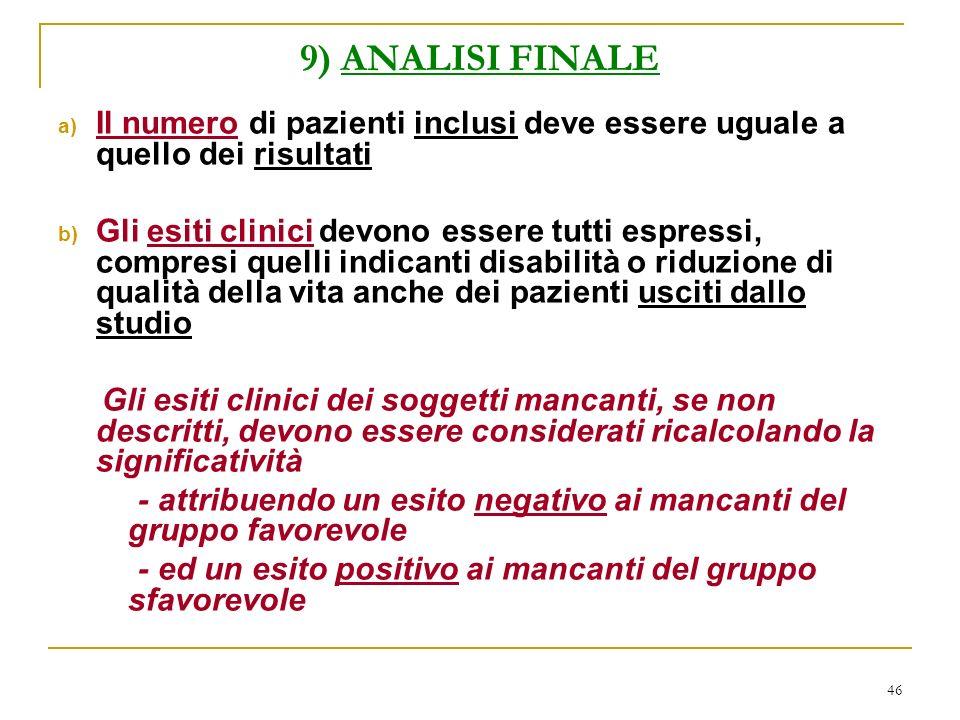 9) ANALISI FINALE Il numero di pazienti inclusi deve essere uguale a quello dei risultati.