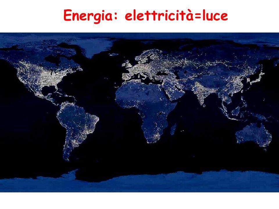 Energia: elettricità=luce