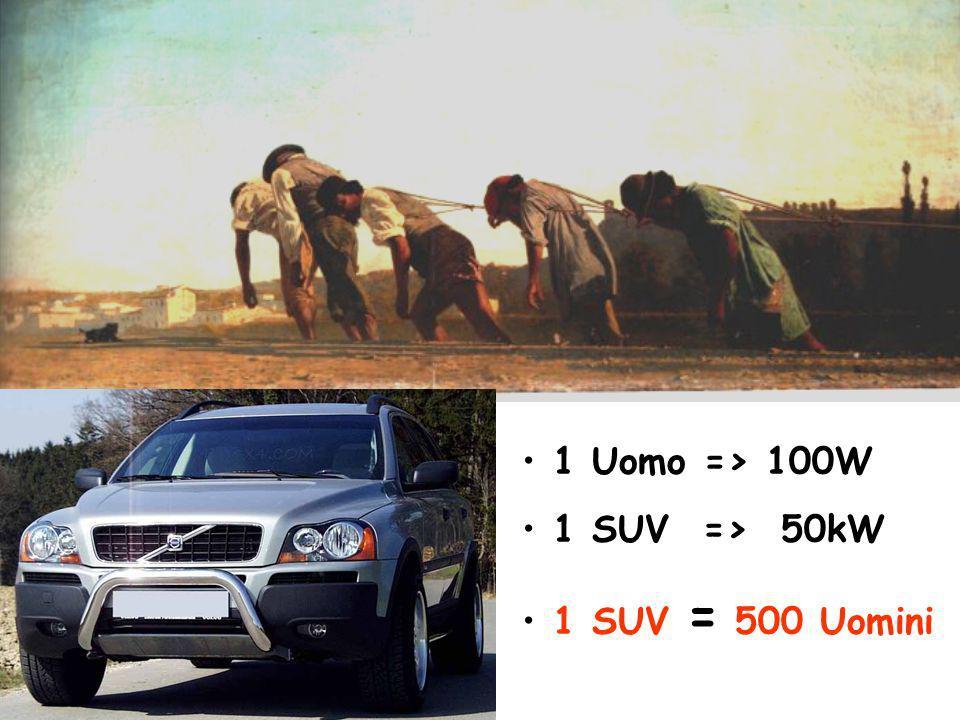 1 Uomo => 100W 1 SUV => 50kW 1 SUV = 500 Uomini