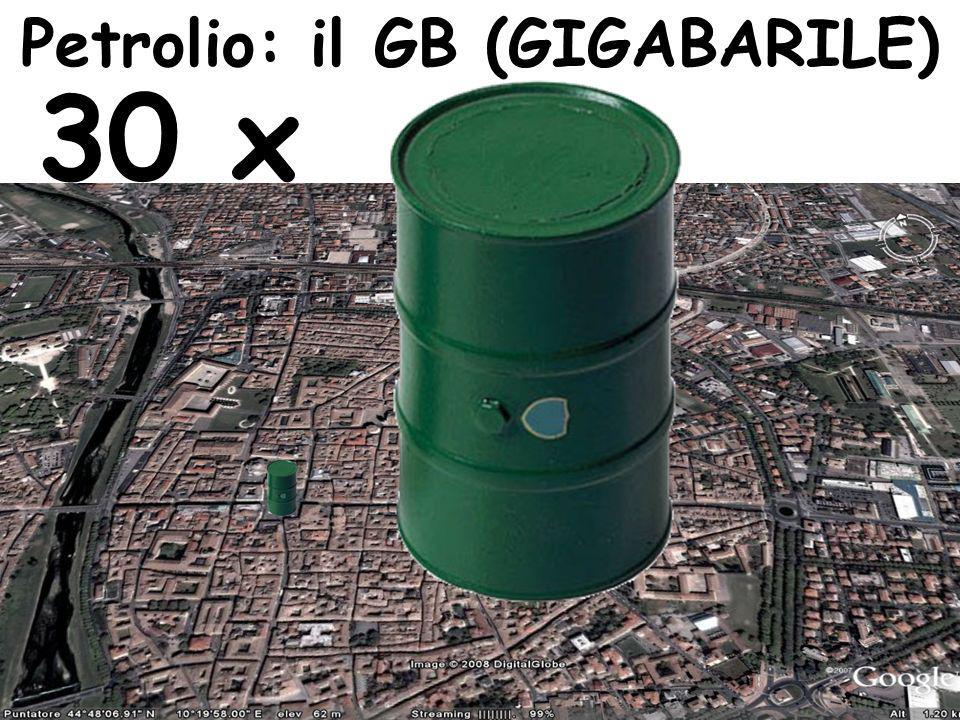 Petrolio: il GB (GIGABARILE)