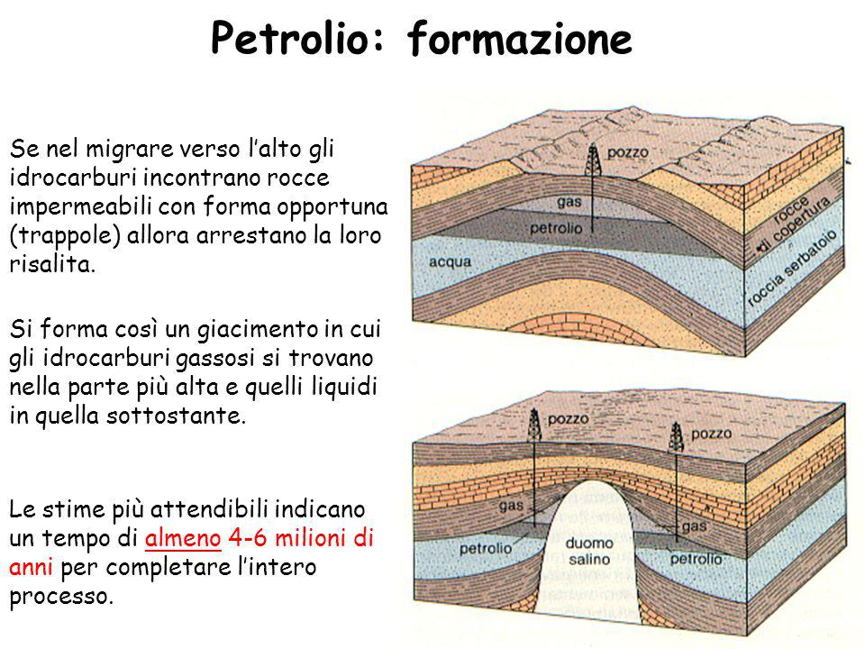 Petrolio: formazione
