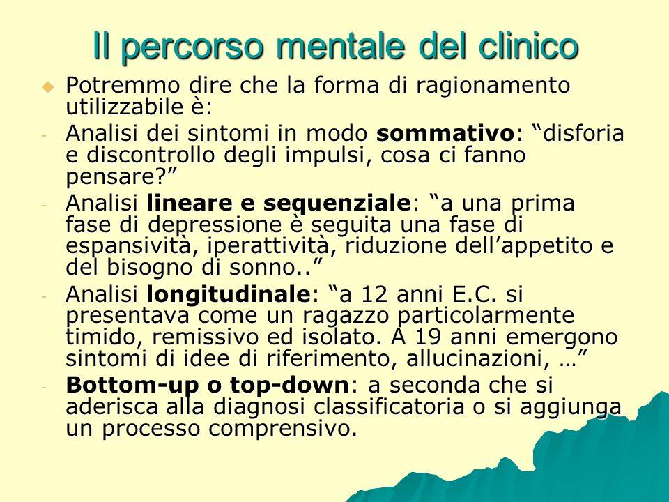 Il percorso mentale del clinico