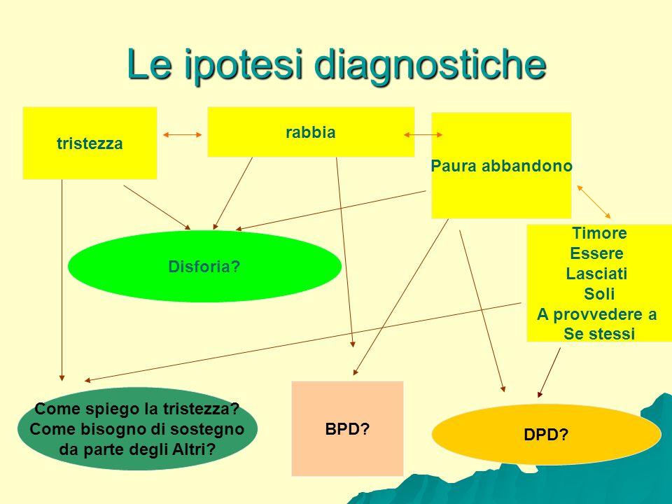 Le ipotesi diagnostiche