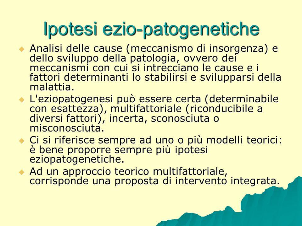 Ipotesi ezio-patogenetiche