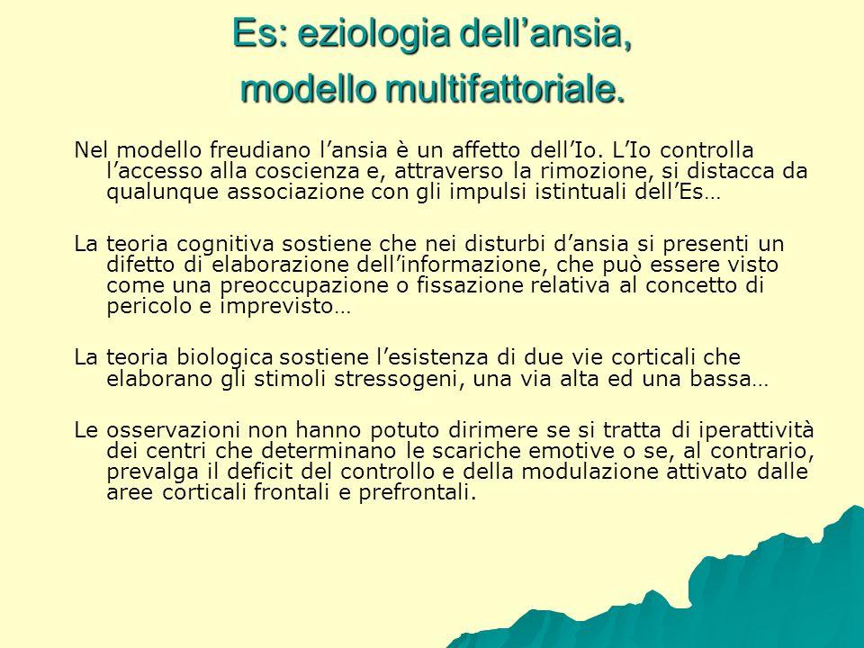 Es: eziologia dell'ansia, modello multifattoriale.