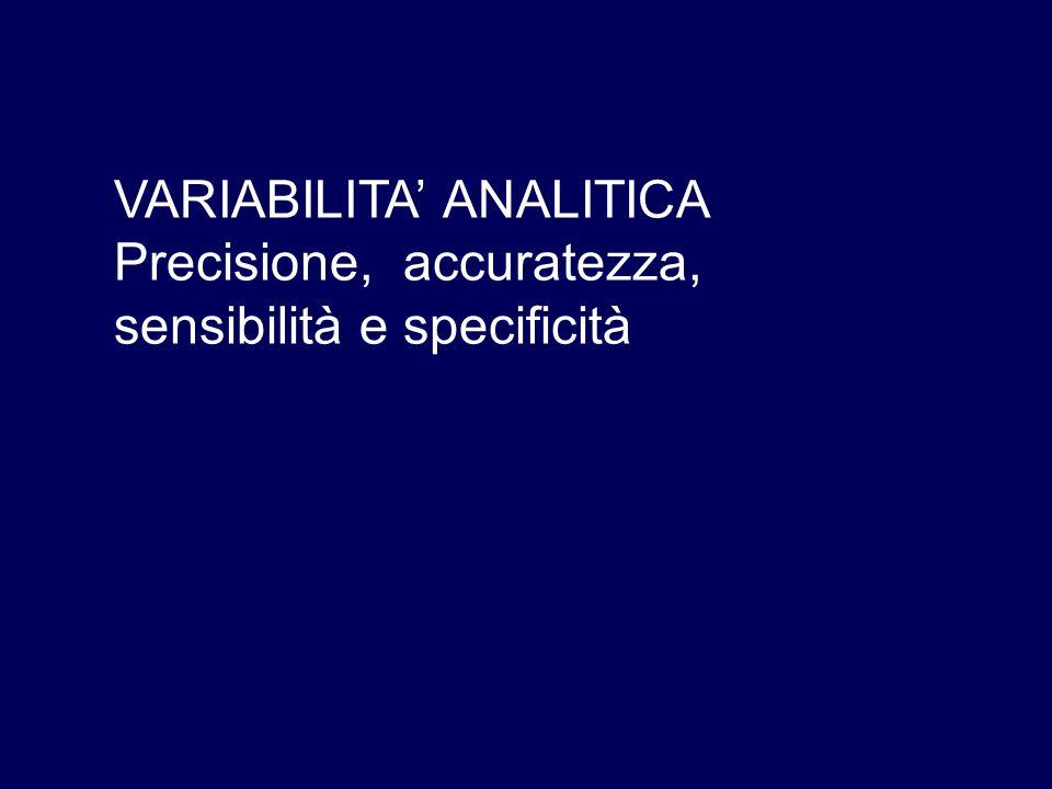 VARIABILITA' ANALITICA