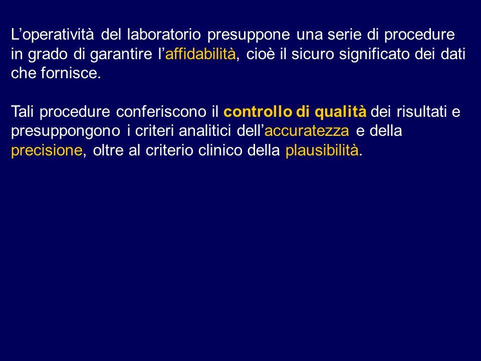 L'operatività del laboratorio presuppone una serie di procedure in grado di garantire l'affidabilità, cioè il sicuro significato dei dati che fornisce.