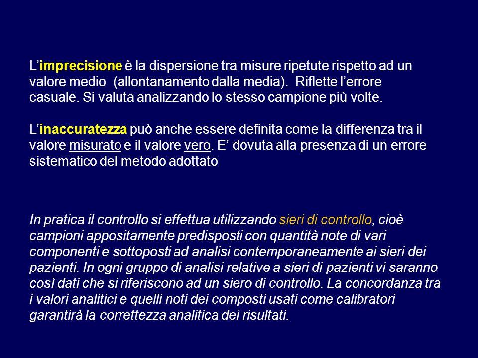 L'imprecisione è la dispersione tra misure ripetute rispetto ad un valore medio (allontanamento dalla media). Riflette l'errore casuale. Si valuta analizzando lo stesso campione più volte.