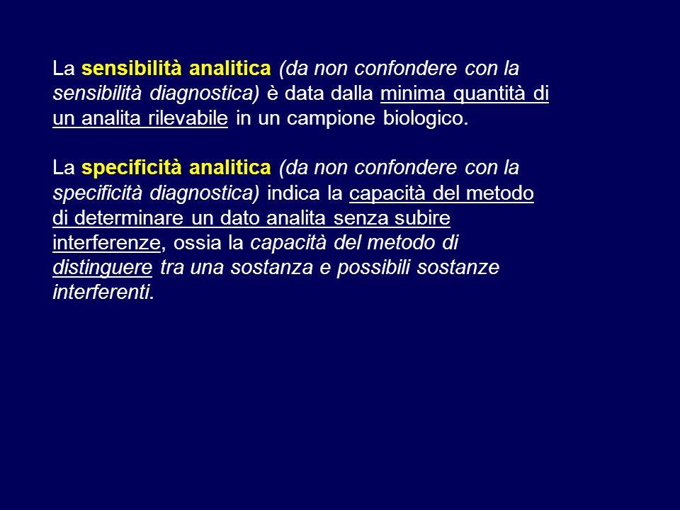 La sensibilità analitica (da non confondere con la sensibilità diagnostica) è data dalla minima quantità di un analita rilevabile in un campione biologico.
