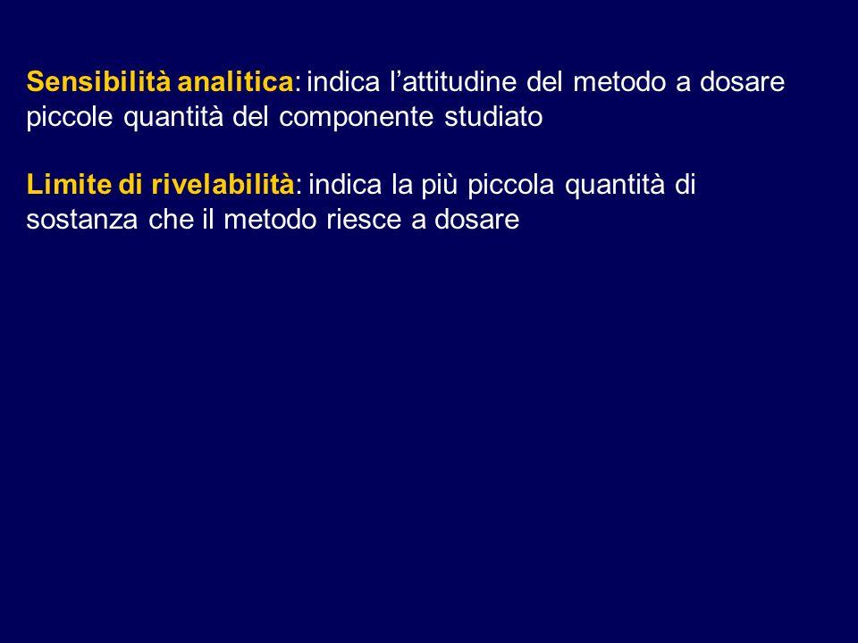 Sensibilità analitica: indica l'attitudine del metodo a dosare piccole quantità del componente studiato